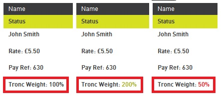 Tronc Weight 3
